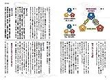 あなたの守護神教えます  日本の神さま開運BOOK 画像