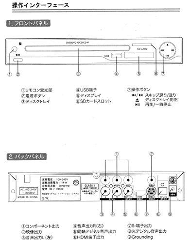 DVDプレーヤー HDMI端子付き 据え置き型 HDMIケーブル付属 NEP-101HD ホワイト