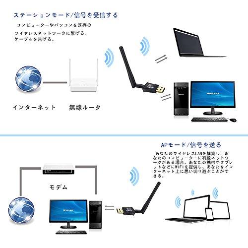 WIFI 無線LAN子機 600 Mbps 2.4G / 150Mbps + 5G / 433Mbpsデュアルバンド(5GHz 433Mbps / 2.4Ghz 150Mbps)アダプタ  802.11b / g / n / a Windows 10 / 8.1 / 8/7 / XP / Vista(32bit/ 64bit)Mac OS 10.4〜10.12.1に対応高速モデル デュアルバンド無線lan 子機無線lan acアダプタ