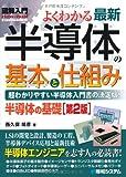 図解入門よくわかる最新半導体の基本と仕組み[第2版] (How‐nual Visual Guide Book)