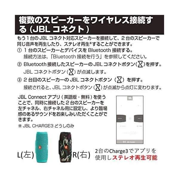 JBL CHARGE3 Bluetoothスピ...の紹介画像5
