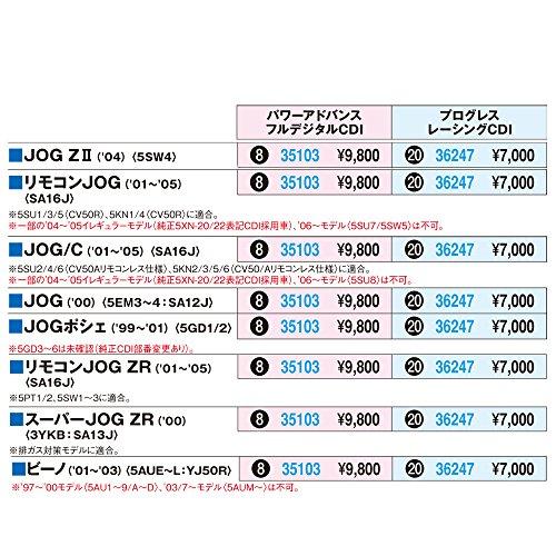 デイトナ(DAYTONA) プログレス・レーシングCDI 【リモコンJOG ZR('01-'05)/スーパーJOG ZR('00)など】 36247