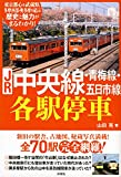 JR中央線・青梅線・五日市線各駅停車