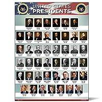 USAアメリカ大統領の新しいチャートポスターラミネート加工教室Portrait学校壁装飾学習履歴フラグメタル 24x30