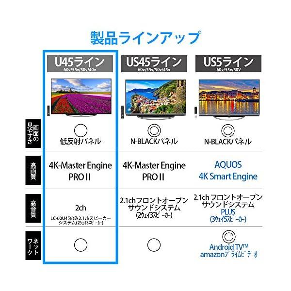 シャープ 40V型 4K対応液晶テレビ AQU...の紹介画像2