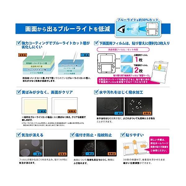 任天堂公式ライセンス商品 スクリーンガードダブ...の紹介画像3