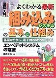 図解入門よくわかる最新組み込みシステムの基本と仕組み (How‐nual Visual Guide Book)