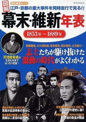 歴史雑学BOOK 図解 幕末・維新年表 (ローレンスムック 歴史雑学BOOK)