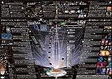 宇宙図2013 A1判