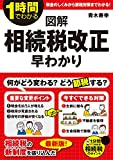 図解 相続税改正 早わかり (中経出版)