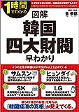 図解 韓国四大財閥早わかり (中経出版)