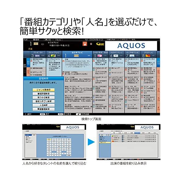 シャープ 32V型 液晶テレビ AQUOS L...の紹介画像5