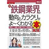 図解入門業界研究 最新鉄鋼業界の動向とカラクリがよ~くわかる本[第2版]