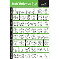 """NewMe Fitness Half Balance Ball Workout Poster, Laminated :: Illustrated Guide with 40 Toning and Strengthening Exercises :: Hang in Your Home or Gym, for Men & Women, 20"""" x 80cm by"""