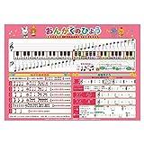 おんがくのひょう お風呂でレッスン (楽譜基礎編) AKPO-7   (小林杏莉沙ピアノ教室)