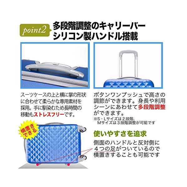 (トラベルデパート) 超軽量スーツケース TS...の紹介画像3