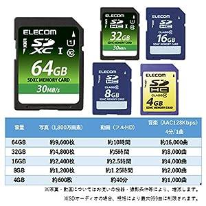 エレコム SDHCカード 32GB UHS-I対応 Class10 データ復旧サービス付 MF-FSD032GU11LR