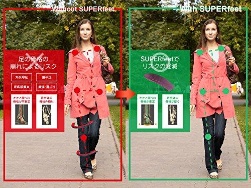 SUPERfeet(スーパーフィート) インソール デイリーユース GO 女性用 フラット 11150123 ピンクブラウン D(25.0-27.0cm)