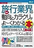 図解入門業界研究最新旅行業界の動向とカラクリがよ~くわかる本[第4版]