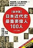 【保存版】日本近代史最重要偉人100人 (SMABOOK)