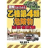 乙種第4類危険物取扱者試験 平成27-28年版