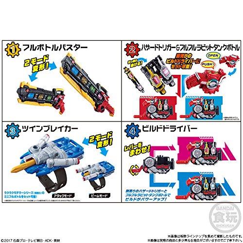 仮面ライダービルド ラクラクモデラー4 10個入 食玩・清涼菓子 (仮面ライダービルド)