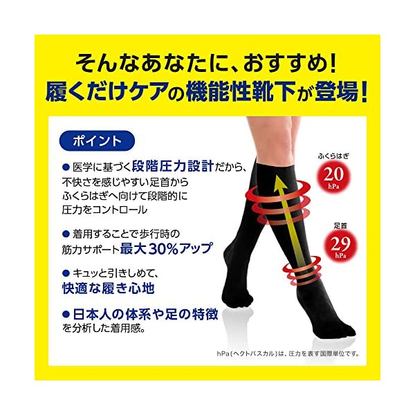 メディキュット 機能性靴下 男女兼用 着圧 加...の紹介画像5