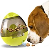SunGrow Interactive IQ Dog Treat Ball Toy, 4-inches (Diameter) by 4.5-inches (Height), Slow Feeder, Food Dispenser, Improves