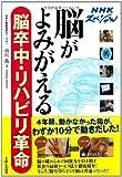 NHKスペシャル 脳がよみがえる 脳卒中・リハビリ革命 画像