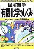 有機化学のしくみ (図解雑学)