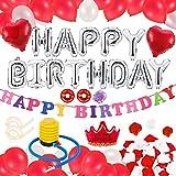 ウォニヤ 誕生日