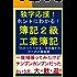 独学応援!ホントにわかる!簿記2級工業簿記 『わかってうかる』を目指す人のための解説書 『ふくしままさゆきのホントに』シリーズ