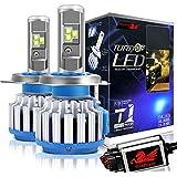 WinPower H4/HB2 LED Headlight Bulbs Conversion Kits 9003 CREE Chip 7200LM 6000K White - 2 Year Warranty