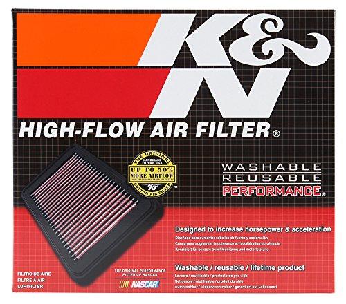 【並行輸入品】 K&N 純正交換 エアフィルター VW 用 33-2774