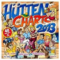 Huetten Charts 2013