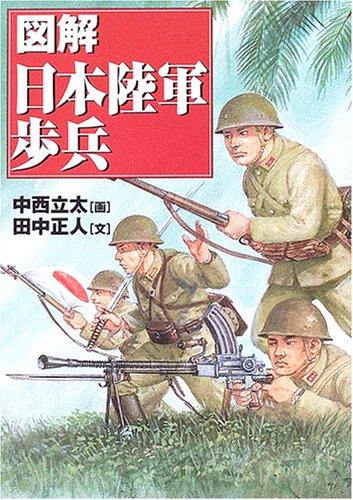 図解・日本陸軍歩兵の詳細を見る