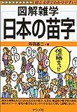 図解雑学 日本の苗字 (図解雑学シリーズ)
