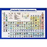 Chemical Periodic Table Poster Classroom Science Education Poster Chemistry Element Chart.Use Canvas (40X60cm)