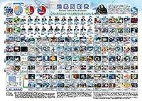 科学ポスター「一家に1枚」シリーズ582%ホビーの売れ筋ランキング: 363 (は昨日2,477 でした。)(42)新品: ¥ 302