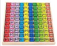 木製 九九 トレーニング パズル 掛け算 練習 教育 玩具 算数 学習