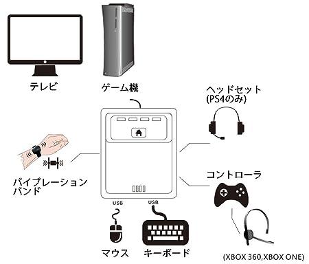 マックスシューターワン Max Shooter One [日本語説明書付 国内正規品] PS4をマウスでプレイ 連射機能付 マウス・キーボード接続コンバータ PS4/XboxOne/PS3/Xbox360用