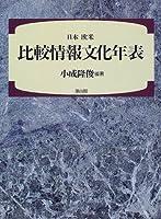 日本欧米比較情報文化年表―1400年~1970年