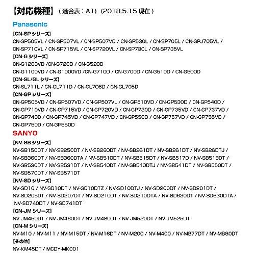Movaics パーキング解除プラグ(AN-PKP1) SANYO Panasonic ゴリラ (Gorilla) ゴリラライト ミニゴリラ
