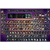 ポスター 写真入り元素周期表 The Illustrated Periodic Table of the Elements