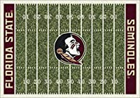 Florida State Seminoles NCAA Collegeホームフィールドチームエリアラグ