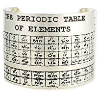 要素周期表のカフブレスレット–ワンサイズ