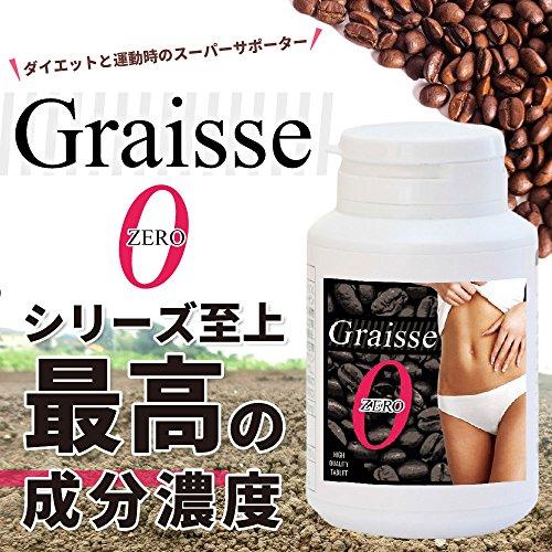 Graisse Break グレイシー ゼロ