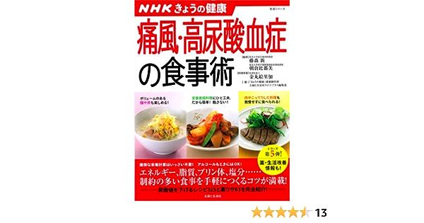 痛風 予防 食べ物