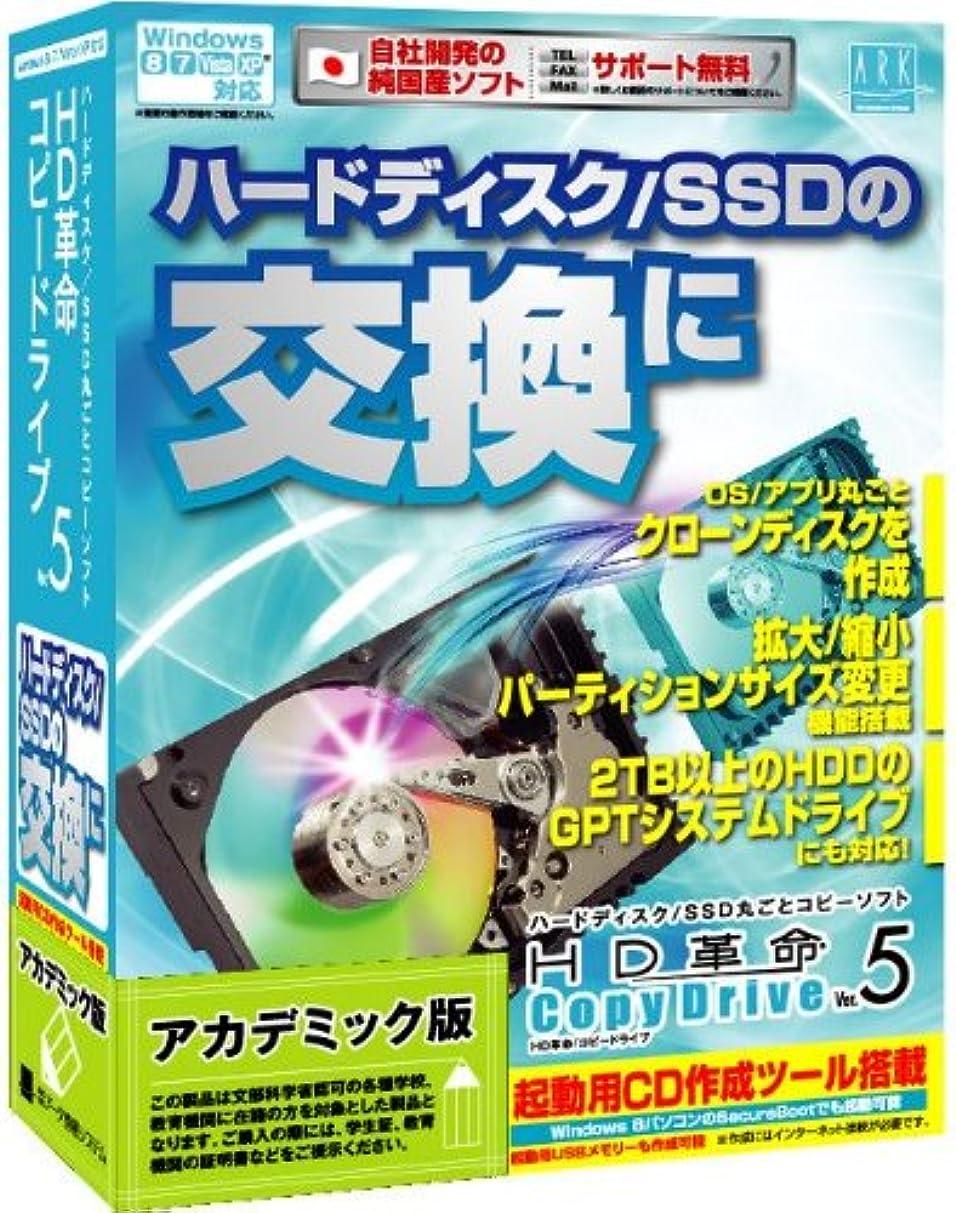 被害者フォーラムまだらHD革命/CopyDrive Ver.5s アカデミック版
