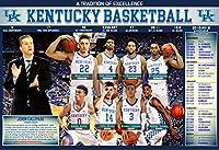 PosterWarehouse2017 The 2018-19 ケンタッキー大学ワイルドキャッツピクトリアルバスケットボールスケジュールポスター